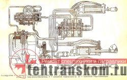 Схема гидравлики т 16